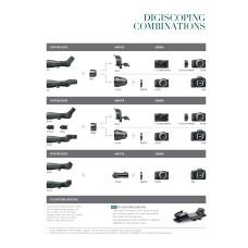 Charte de combinaison de digiscopie Swarovski